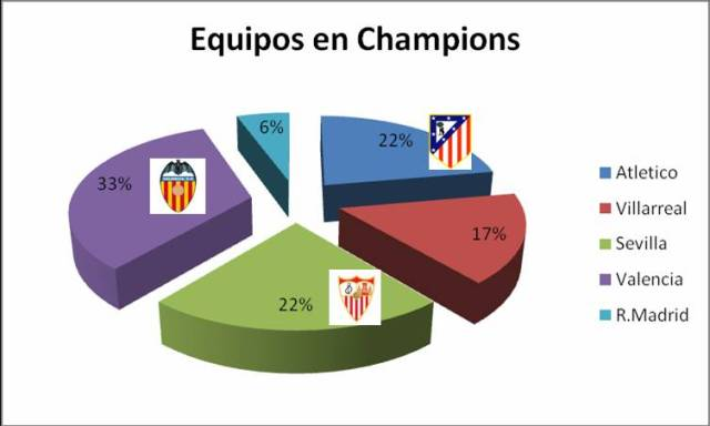 championsep