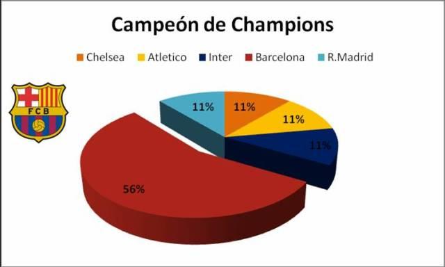 championsganador
